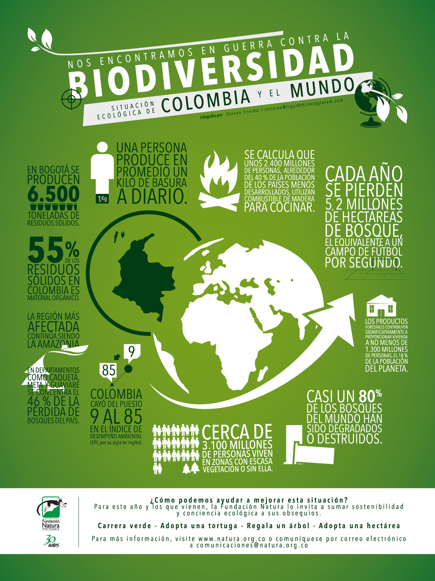 infografiacvbiodiversidad